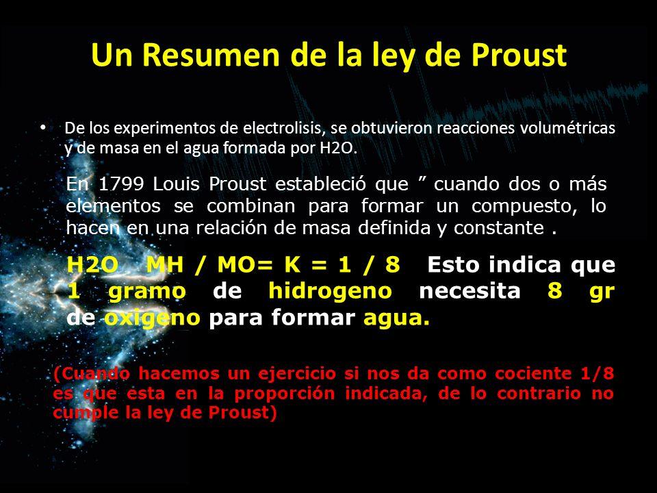 Un Resumen de la ley de Proust De los experimentos de electrolisis, se obtuvieron reacciones volumétricas y de masa en el agua formada por H2O. En 179