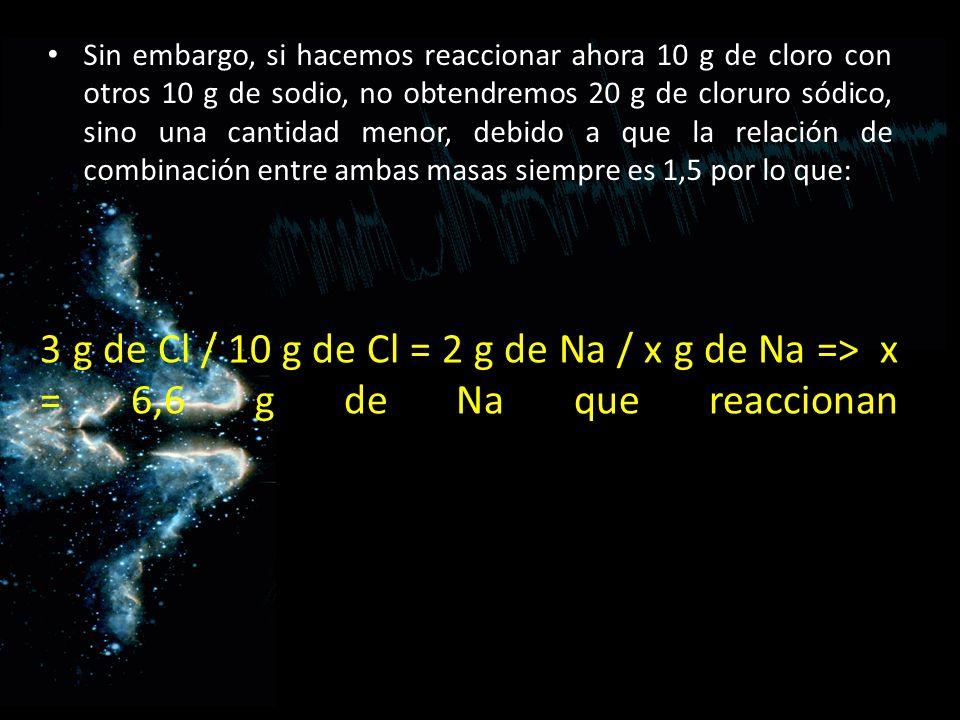 6 g / 35,5 g/mol = 0,17 moles de Cl ; 4 g / 23 g/mol = 0,17 moles de Na Si ahora quisiéramos hallar la proporción entre los átomos que se combinan de cloro y sodio para formar cloruro sódico, deberíamos dividir la cantidad de cada elemento entre su masa atómica, de forma que si reaccionan 6 g de Cl con 4 g de Na, como 35,5 g/mol y 23 g/mol son las masas atómicas del cloro y sodio, respectivamente, entonces: que indica que por cada 0,17 moles de cloro reaccionan otros 0,17 moles de sodio para formar el cloruro sódico, o cualquier múltiplo o submúltiplo de esa reacción.