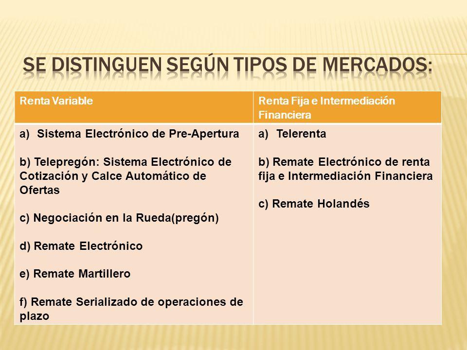 Renta VariableRenta Fija e Intermediación Financiera a)Sistema Electrónico de Pre-Apertura b) Telepregón: Sistema Electrónico de Cotización y Calce Au