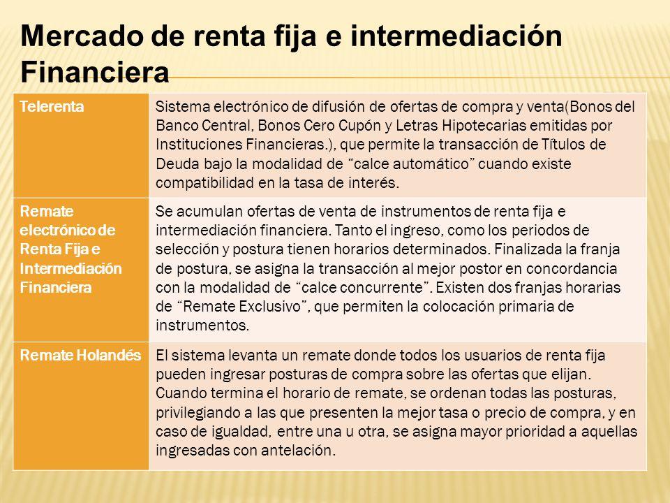 TelerentaSistema electrónico de difusión de ofertas de compra y venta(Bonos del Banco Central, Bonos Cero Cupón y Letras Hipotecarias emitidas por Ins