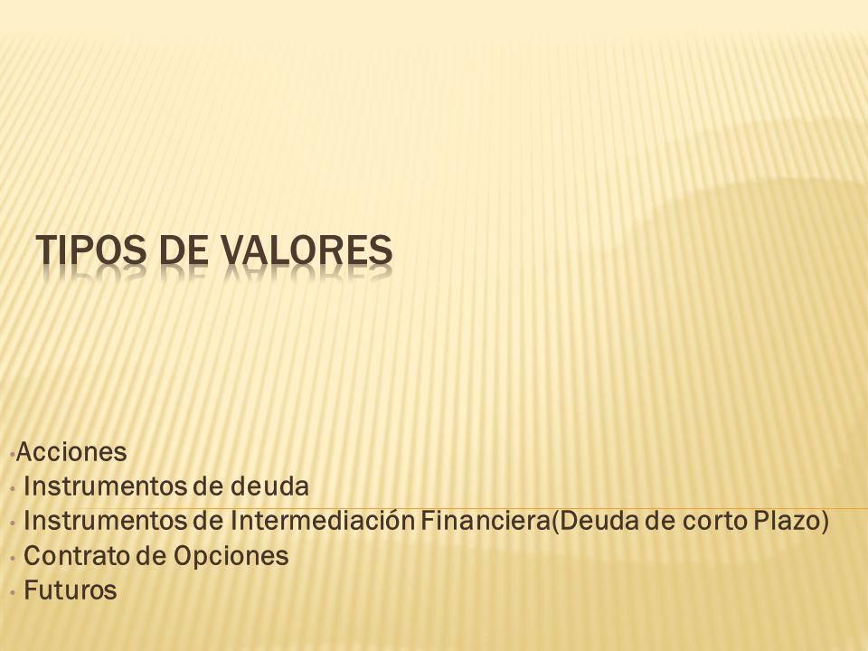 Acciones Instrumentos de deuda Instrumentos de Intermediación Financiera(Deuda de corto Plazo) Contrato de Opciones Futuros