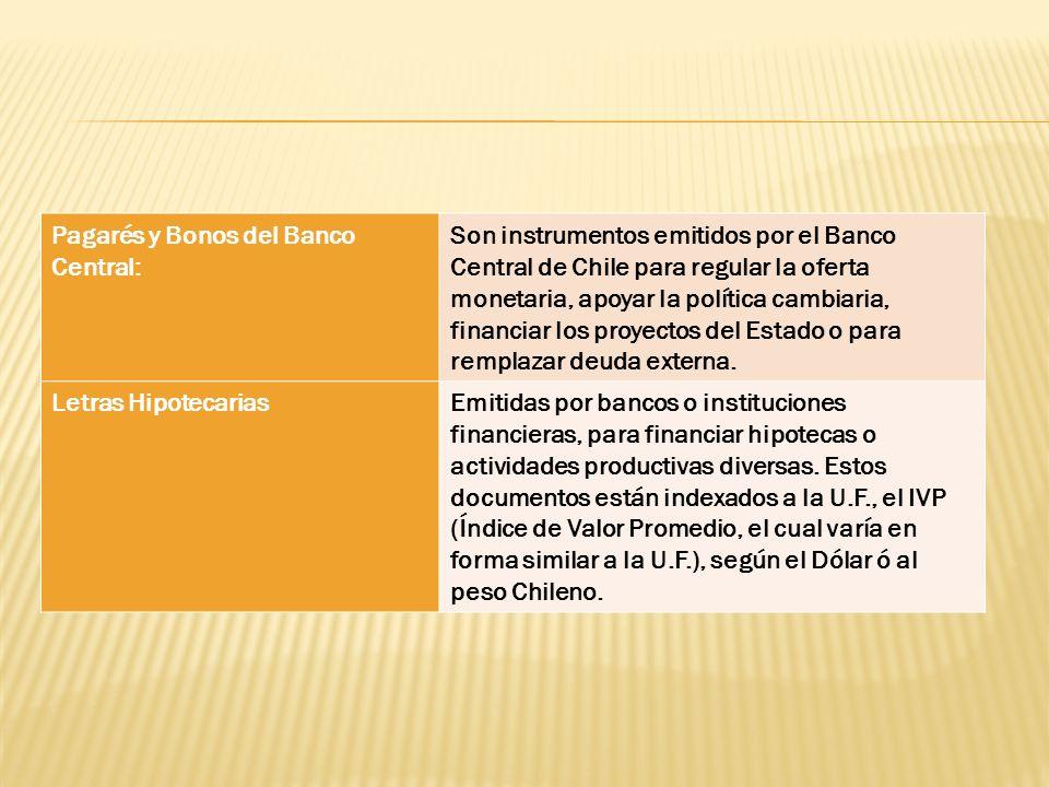 Pagarés y Bonos del Banco Central: Son instrumentos emitidos por el Banco Central de Chile para regular la oferta monetaria, apoyar la política cambia