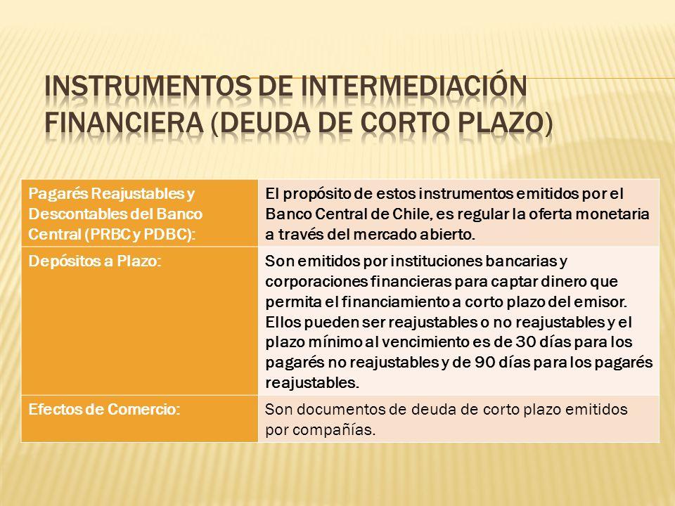 Pagarés Reajustables y Descontables del Banco Central (PRBC y PDBC): El propósito de estos instrumentos emitidos por el Banco Central de Chile, es reg