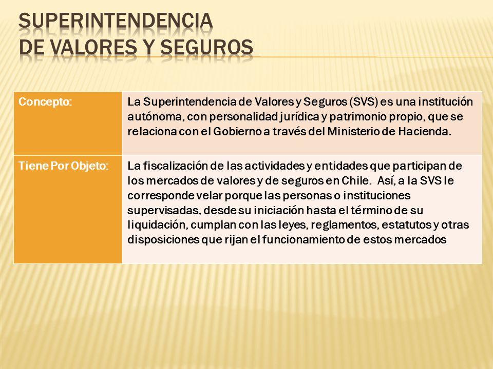 Pagarés Reajustables y Descontables del Banco Central (PRBC y PDBC): El propósito de estos instrumentos emitidos por el Banco Central de Chile, es regular la oferta monetaria a través del mercado abierto.