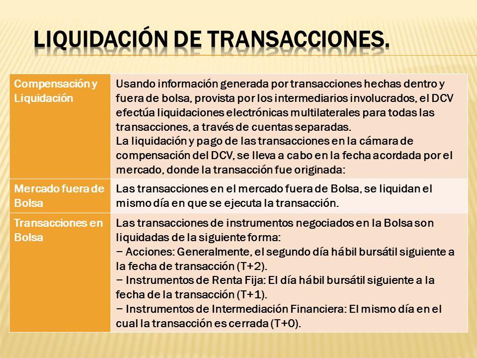 Compensación y Liquidación Usando información generada por transacciones hechas dentro y fuera de bolsa, provista por los intermediarios involucrados,
