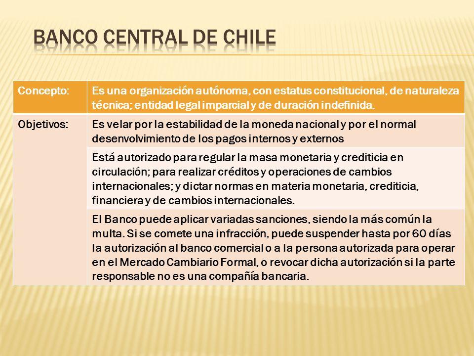Los extranjeros que desean invertir en Chile deben informar de ello al Banco Central de Chile para su registro, lo cuál se debe realizar a través del Mercado Cambiario Formal.