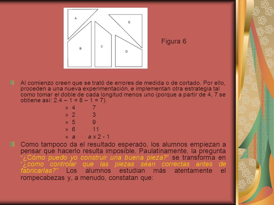 la mitad de una longitud en el modelo se transforma en la mitad en el rompecabezas ampliado (lo que ya está utilizado intuitivamente) la suma de dos longitudes en el modelo (que corresponde al hecho de yuxtaponer dos piezas) se transforma en la suma en el rompecabezas ampliado Esto permite que progresivamente se construya la tabla siguiente 4 7 2 3,5 la mitad 6 10,5 la suma de los dos primeros 5 7 9 a ?.
