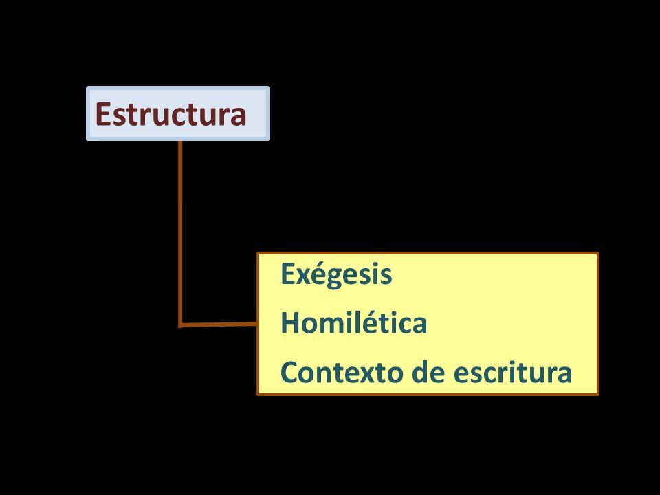 Exégesis Homilética Contexto de escritura Estructura