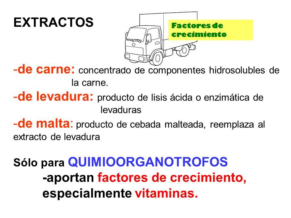 EXTRACTOS -de carne: concentrado de componentes hidrosolubles de la carne. -de levadura: producto de lisis ácida o enzimática de levaduras -de malta:
