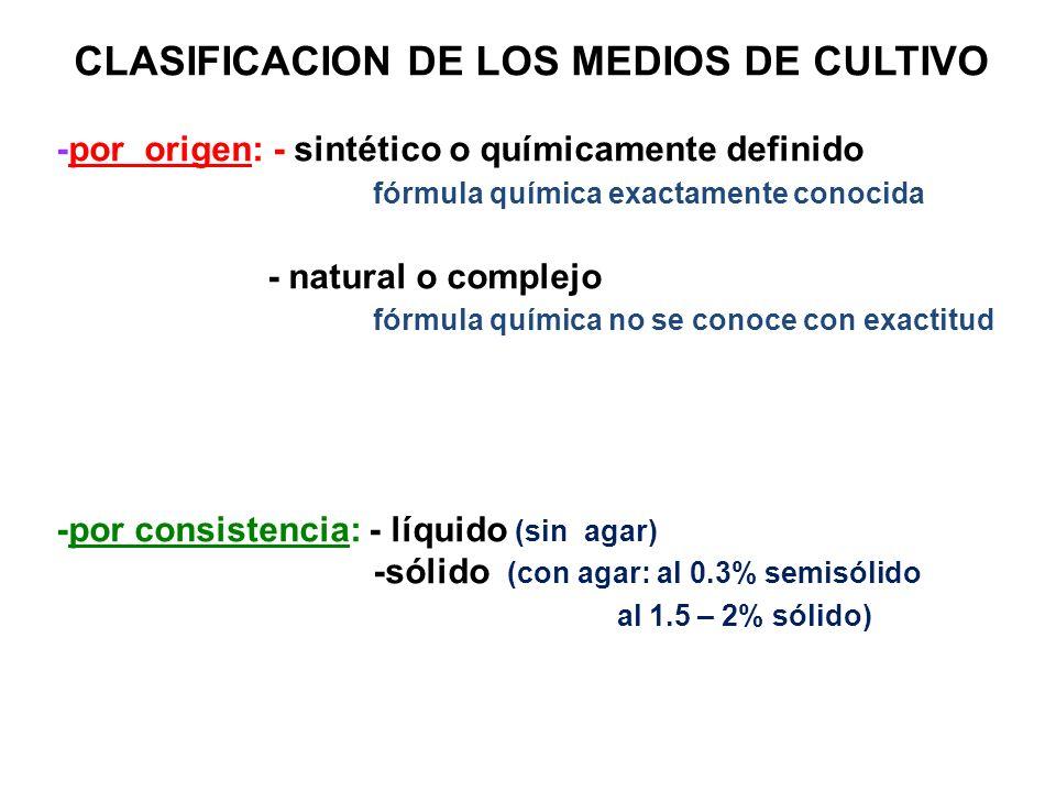CLASIFICACION DE LOS MEDIOS DE CULTIVO -por origen: - sintético o químicamente definido fórmula química exactamente conocida - natural o complejo fórm