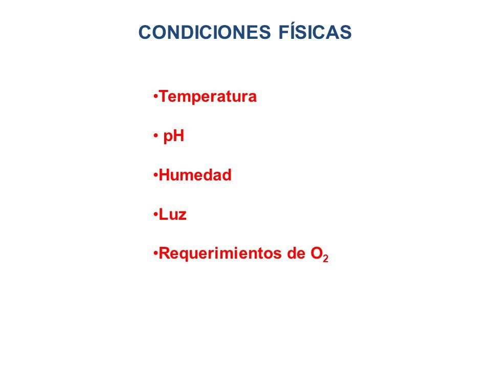 CONDICIONES FÍSICAS Temperatura pH Humedad Luz Requerimientos de O 2