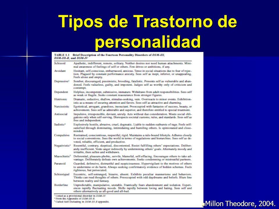 Tipos de Trastorno de personalidad Millon Theodore, 2004. Millon Theodore, 2004.