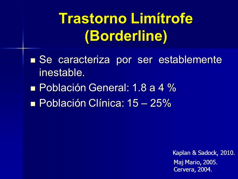 Trastorno Limítrofe (Borderline) Se caracteriza por ser establemente inestable. Se caracteriza por ser establemente inestable. Población General: 1.8