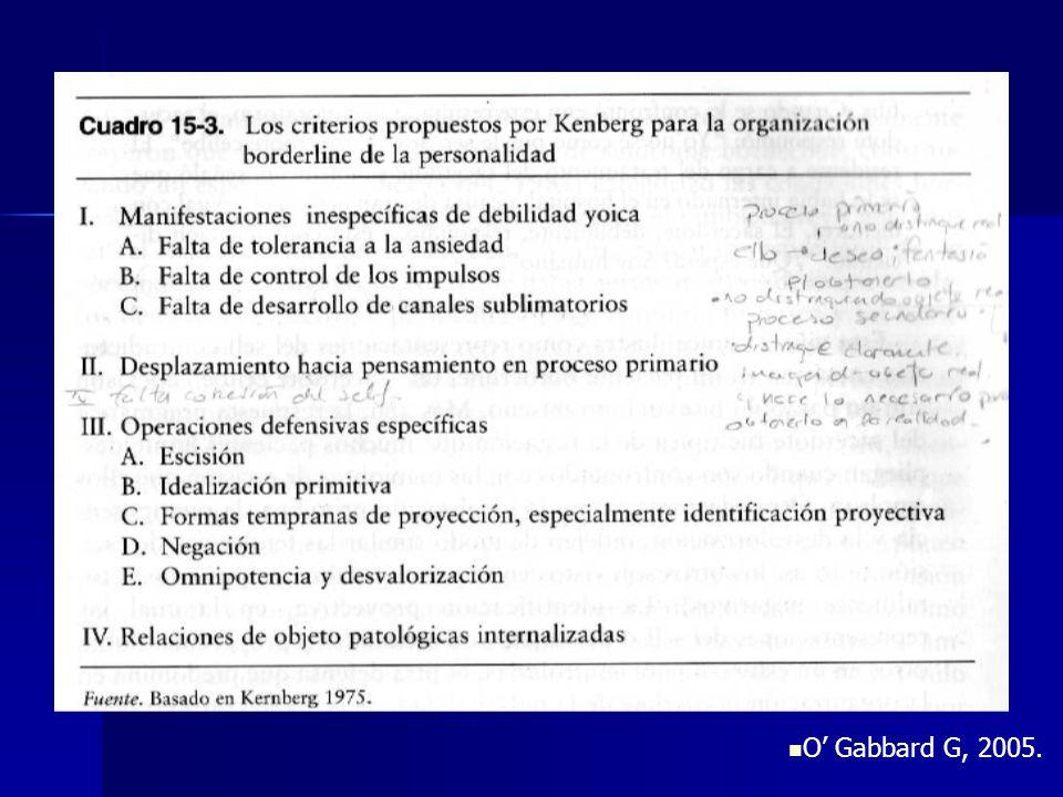 O Gabbard G, 2005.