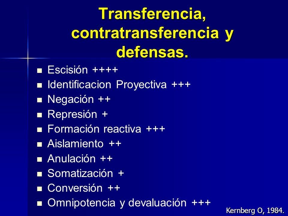 Transferencia, contratransferencia y defensas. Escisión ++++ Identificacion Proyectiva +++ Negación ++ Represión + Formación reactiva +++ Aislamiento