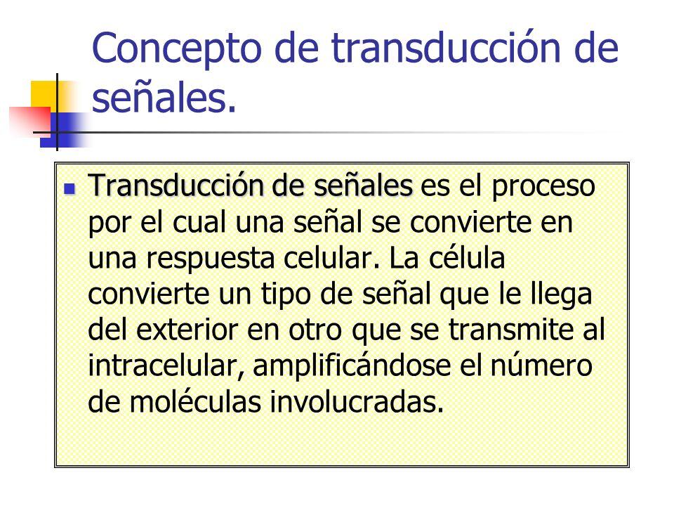 Concepto de transducción de señales. Transducción de señales Transducción de señales es el proceso por el cual una señal se convierte en una respuesta