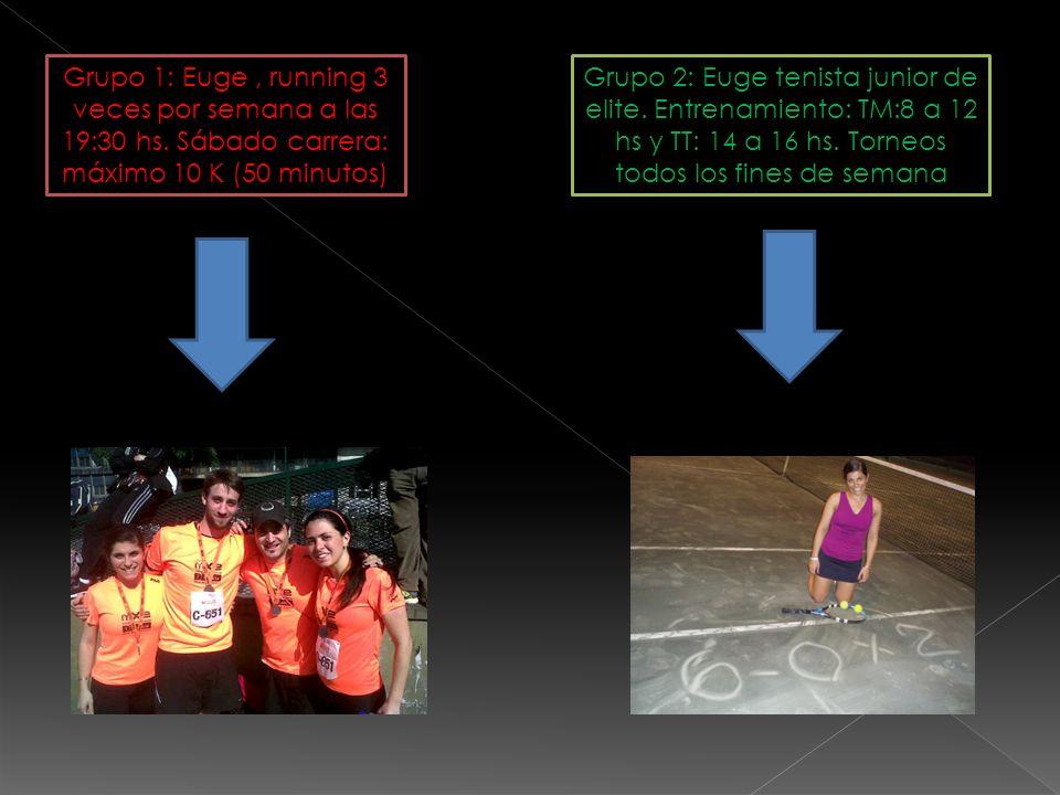 Días previos a la competencia Comida previa Comida post entrenamiento/competencia Comida intra actividad