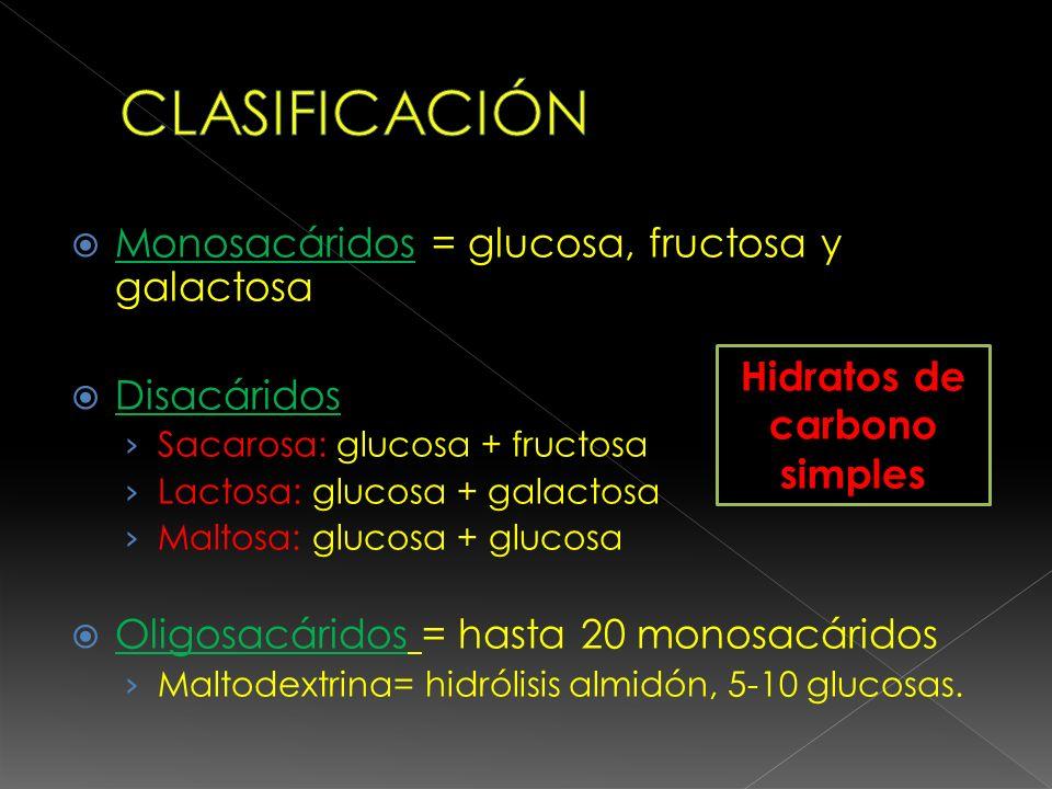 Almidón Glucógeno Fibra alimentaria 25g-30g/día 14 g/1000 Kcal Hidratos de carbono complejos López Suarez 2002 Indigeribles = No aportan energía