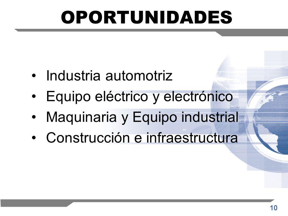 10 OPORTUNIDADES Industria automotriz Equipo eléctrico y electrónico Maquinaria y Equipo industrial Construcción e infraestructura