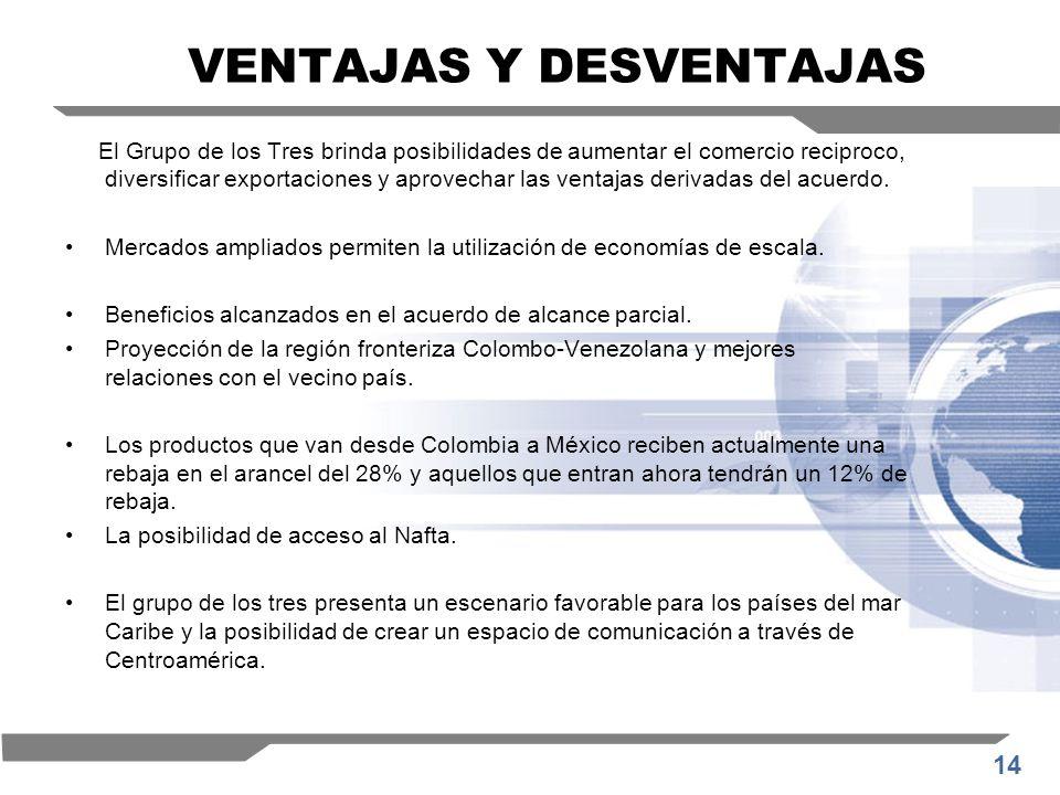 14 VENTAJAS Y DESVENTAJAS El Grupo de los Tres brinda posibilidades de aumentar el comercio reciproco, diversificar exportaciones y aprovechar las ven
