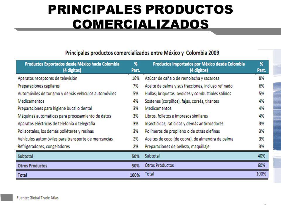 6 PRINCIPALES PRODUCTOS COMERCIALIZADOS