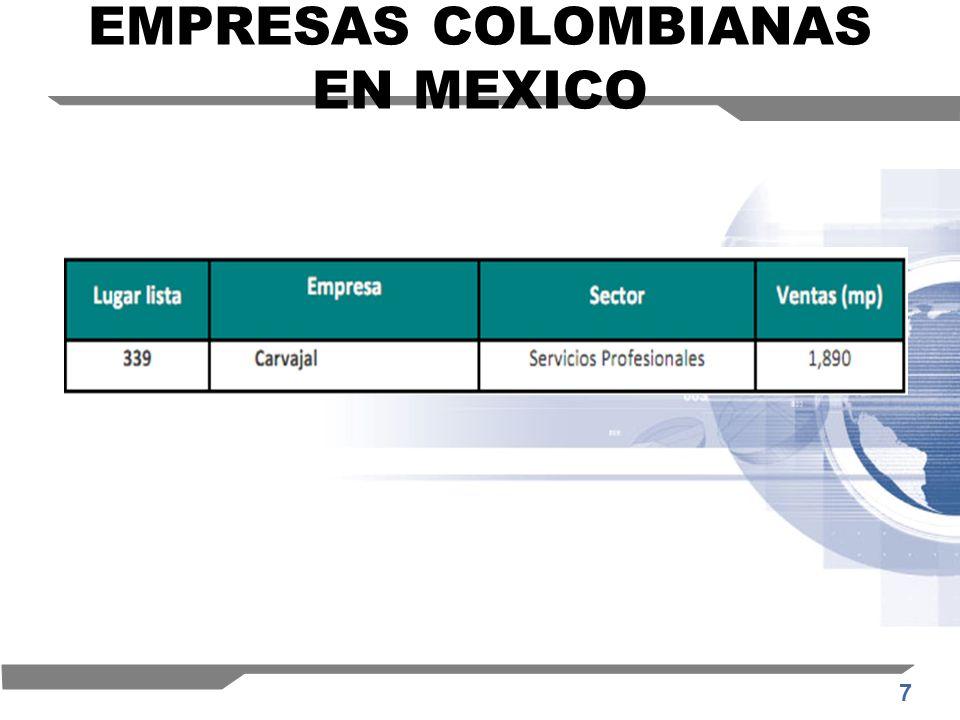 7 EMPRESAS COLOMBIANAS EN MEXICO