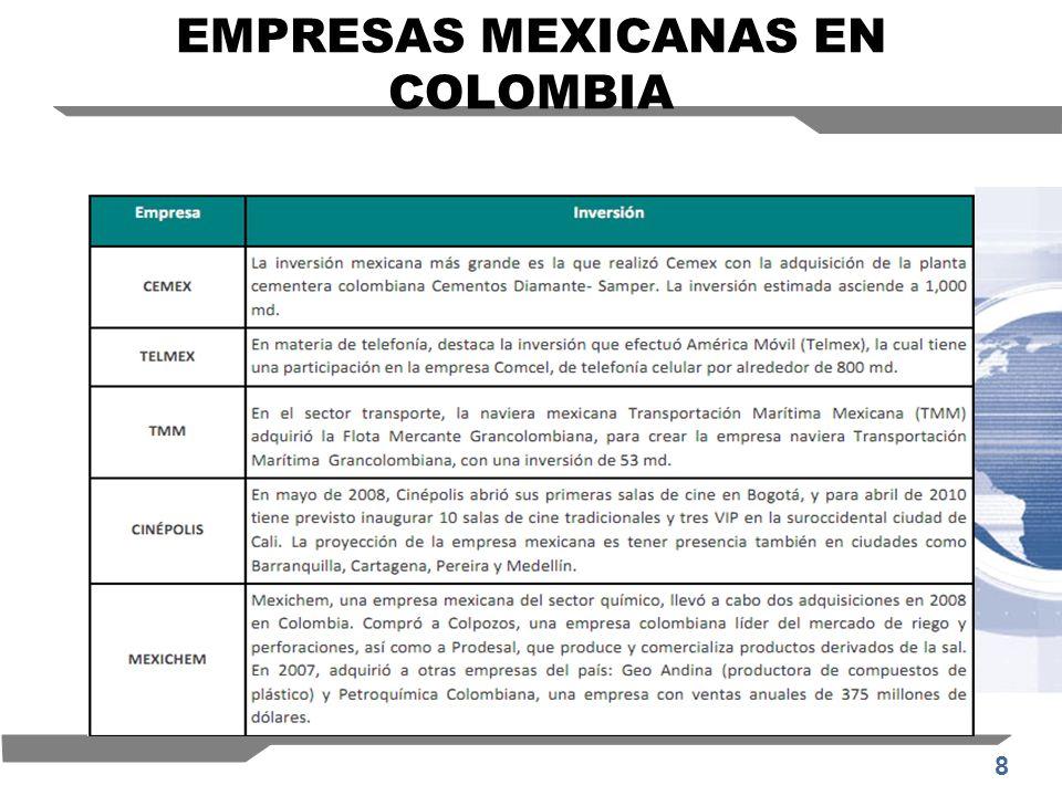 8 EMPRESAS MEXICANAS EN COLOMBIA