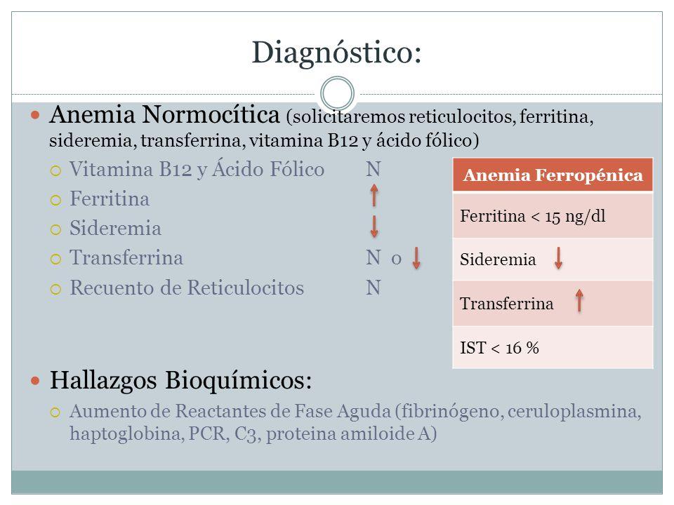 Diagnóstico: Anemia Normocítica (solicitaremos reticulocitos, ferritina, sideremia, transferrina, vitamina B12 y ácido fólico) Vitamina B12 y Ácido Fó