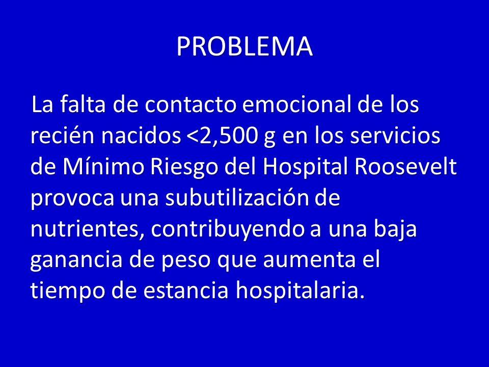 PROBLEMA La falta de contacto emocional de los recién nacidos <2,500 g en los servicios de Mínimo Riesgo del Hospital Roosevelt provoca una subutiliza