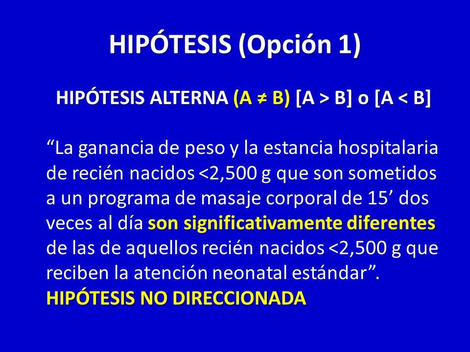 HIPÓTESIS (Opción 1) HIPÓTESIS ALTERNA (A B) [A > B] o [A B] o [A < B] son significativamente diferentes La ganancia de peso y la estancia hospitalari