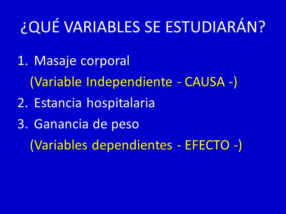 ¿QUÉ VARIABLES SE ESTUDIARÁN? 1.Masaje corporal (Variable Independiente - CAUSA -) 2.Estancia hospitalaria 3.Ganancia de peso (Variables dependientes