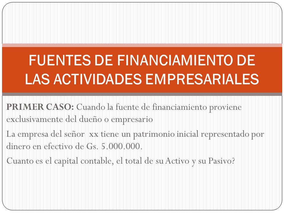 TERCER CASO: TRERCER CASO: El financiamiento proviene exclusivamente de aporte externo, y equivale al ACTIVO Existencia de Efectivo= 1.200.000 Existencia de M.