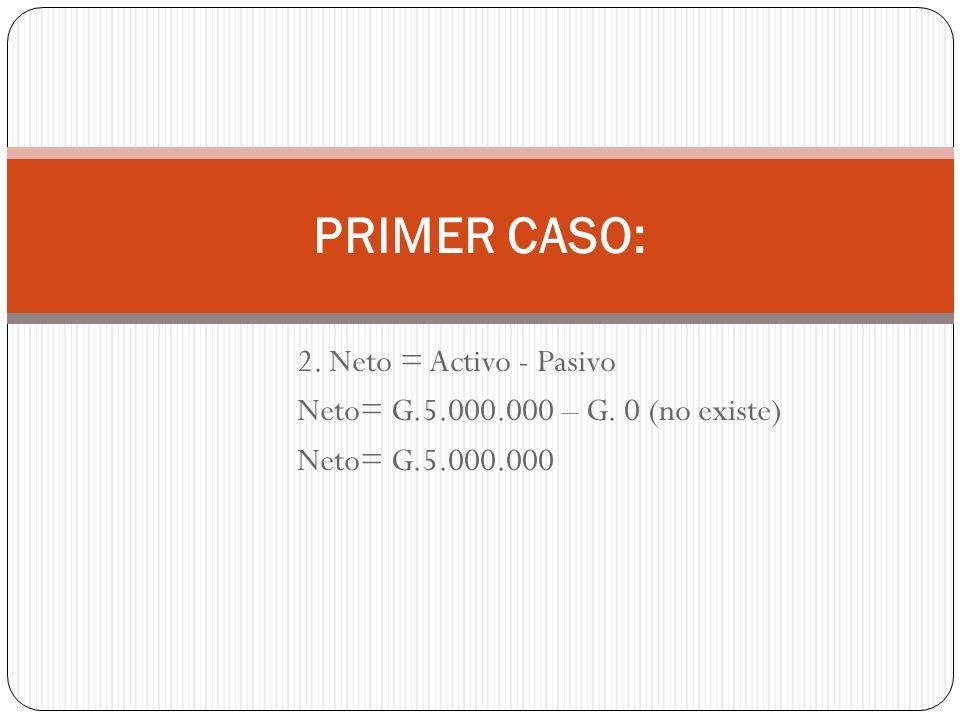 2. Neto = Activo - Pasivo Neto= G.5.000.000 – G. 0 (no existe) Neto= G.5.000.000 PRIMER CASO:
