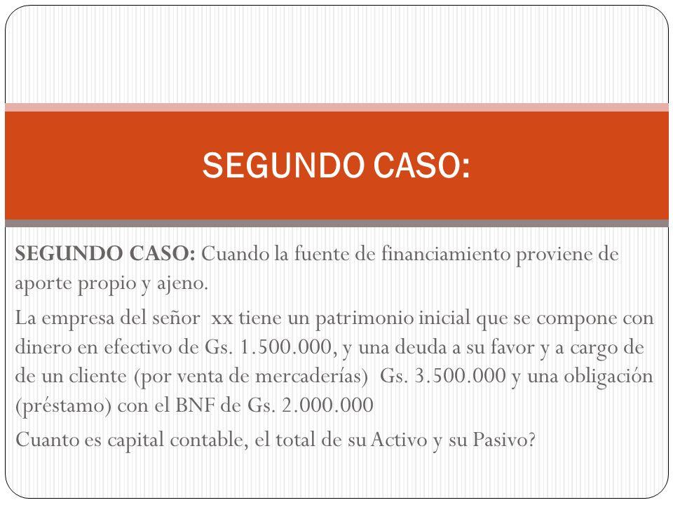 SEGUNDO CASO: SEGUNDO CASO: Cuando la fuente de financiamiento proviene de aporte propio y ajeno. La empresa del señor xx tiene un patrimonio inicial