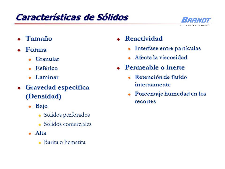 Tamaño Tamaño Forma Forma u Granular u Esférico u Laminar Gravedad especifica (Densidad) Gravedad especifica (Densidad) u Bajo u Sólidos perforados u