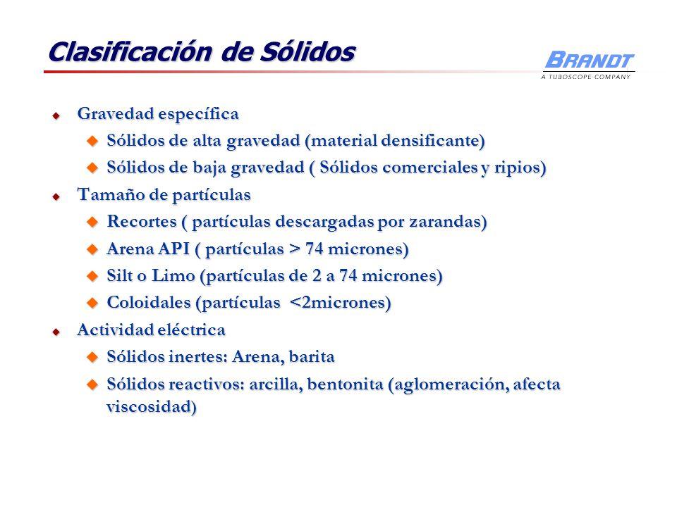 Clasificación de Sólidos Gravedad específica Gravedad específica u Sólidos de alta gravedad (material densificante) u Sólidos de baja gravedad ( Sólid