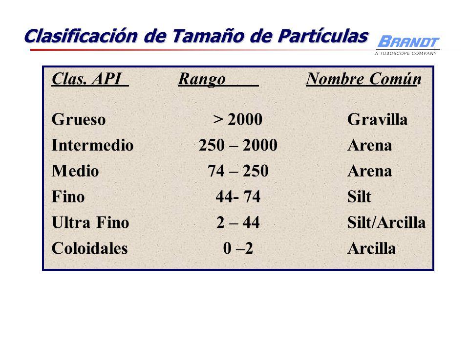 Clasificación de Tamaño de Partículas Clas. APIRangoNombre Común Grueso> 2000Gravilla Intermedio250 – 2000Arena Medio74 – 250Arena Fino44- 74Silt Ultr