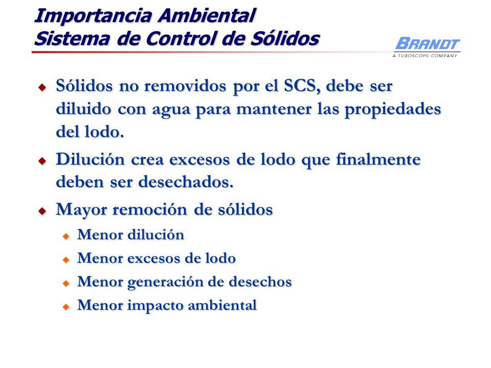 Importancia Ambiental Sistema de Control de Sólidos Sólidos no removidos por el SCS, debe ser diluido con agua para mantener las propiedades del lodo.