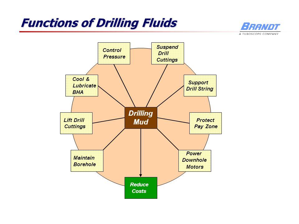 Funciones Mas Importantes El lodo de perforación mueve los sólidos cortados por la mecha de perforación desde el fondo del hueco hacia la superficie.