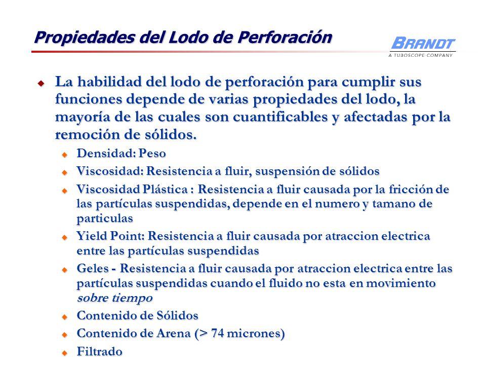 Propiedades del Lodo de Perforación La habilidad del lodo de perforación para cumplir sus funciones depende de varias propiedades del lodo, la mayoría