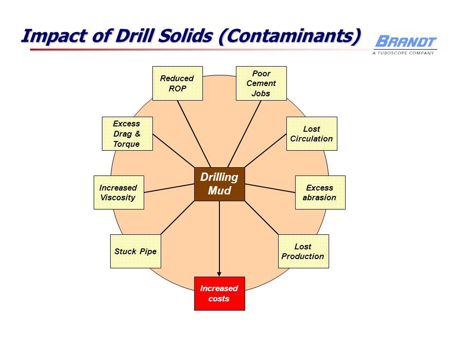 Desplazamiento/DiluciónDesplazamiento/Dilución Desplazamiento Desplazamiento u Única manera a sacar todos los contaminantes (sin adición de químicos).