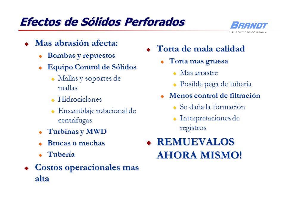 Beneficios de Remoción de Sólidos La principal razón para remover sólidos perforados del sistema es para prevenir problemas de perforación y reducir costo de lodo y costo de manejo de desechos.