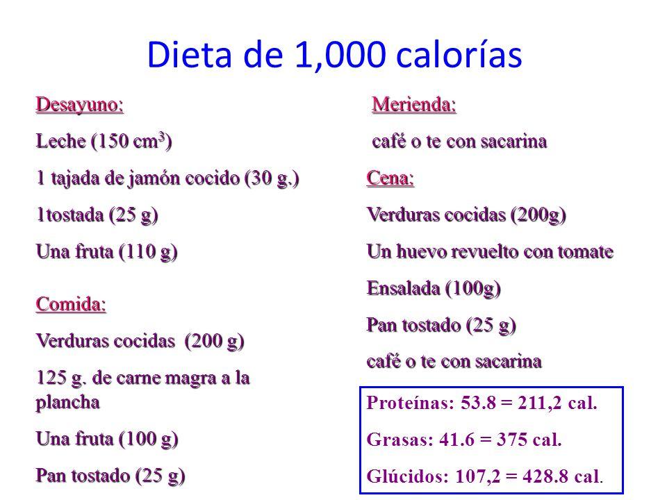 Dieta de 1,000 calorías Desayuno: Leche (150 cm 3 ) 1 tajada de jamón cocido (30 g.) 1tostada (25 g) Una fruta (110 g) Comida: Verduras cocidas (200 g