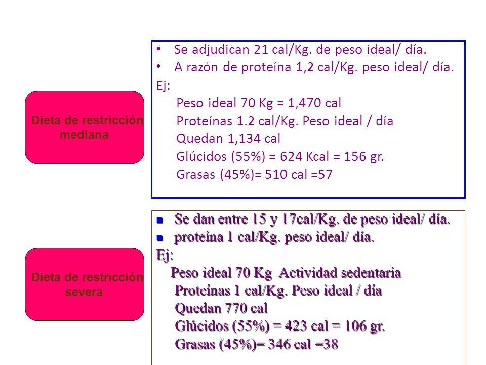 Se adjudican 21 cal/Kg. de peso ideal/ día. A razón de proteína 1,2 cal/Kg. peso ideal/ día. Ej: Peso ideal 70 Kg = 1,470 cal Proteínas 1.2 cal/Kg. Pe