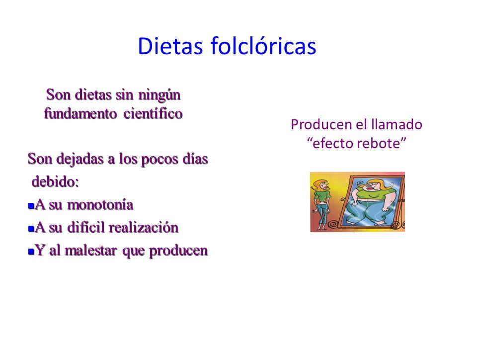 Dietas folclóricas Producen el llamado efecto rebote Son dejadas a los pocos días debido: debido: A su monotonía A su monotonía A su difícil realizaci