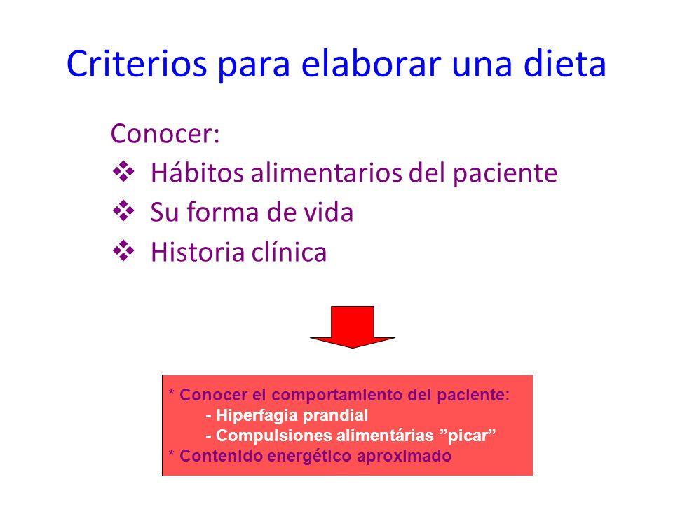 Criterios para elaborar una dieta Conocer: Hábitos alimentarios del paciente Su forma de vida Historia clínica * Conocer el comportamiento del pacient