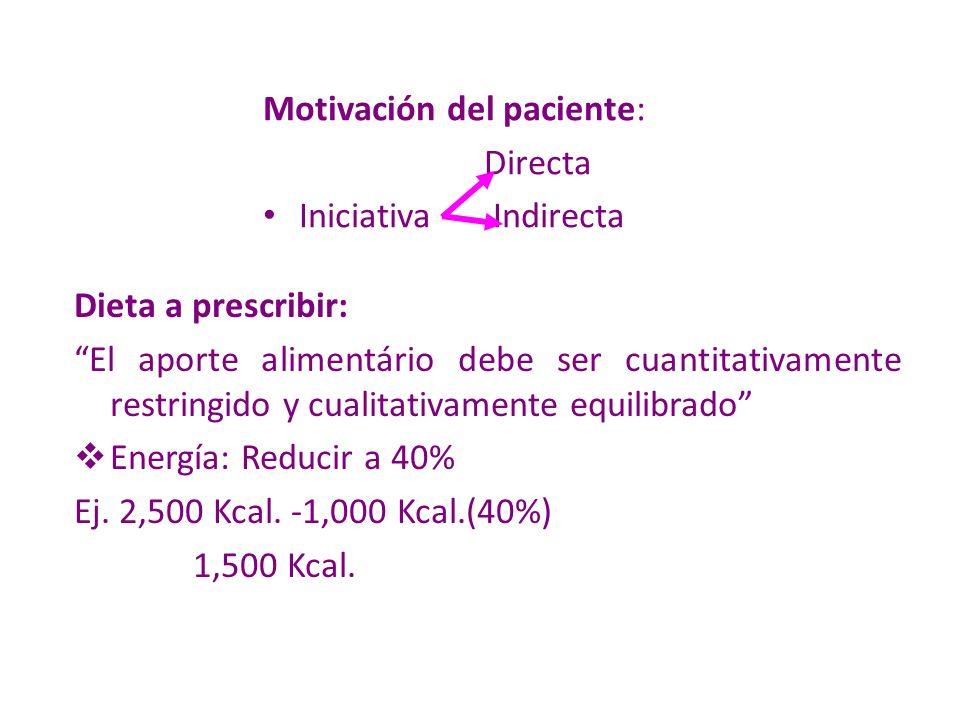 Motivación del paciente: Directa Iniciativa Indirecta Dieta a prescribir: El aporte alimentário debe ser cuantitativamente restringido y cualitativame
