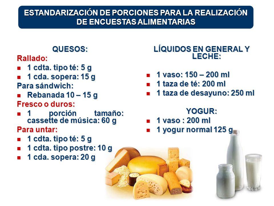 QUESOS:Rallado: 1 cdta. tipo té: 5 g 1 cdta. tipo té: 5 g 1 cda. sopera: 15 g 1 cda. sopera: 15 g Para sándwich: Rebanada 10 – 15 g Rebanada 10 – 15 g