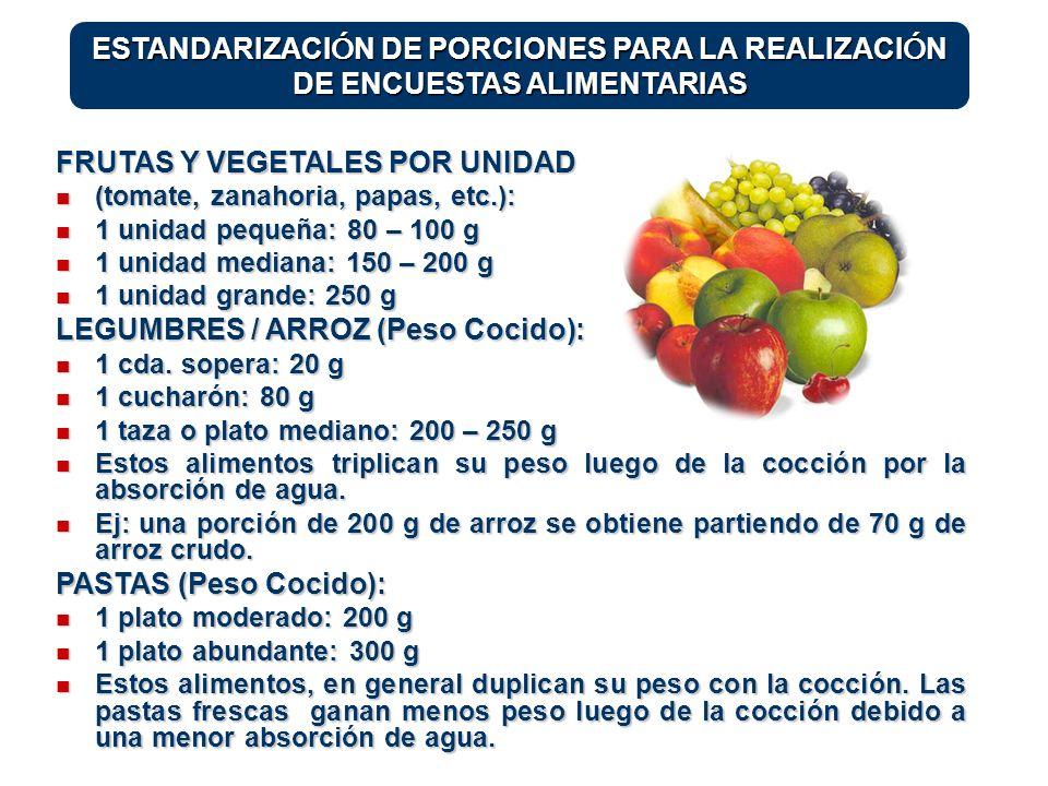 FRUTAS Y VEGETALES POR UNIDAD (tomate, zanahoria, papas, etc.): (tomate, zanahoria, papas, etc.): 1 unidad pequeña: 80 – 100 g 1 unidad pequeña: 80 –