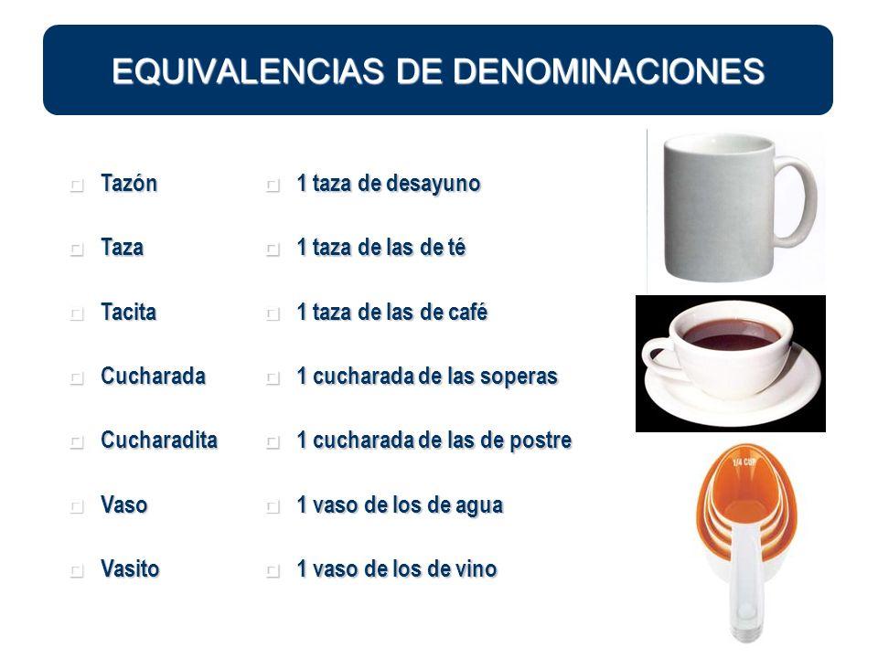 EQUIVALENCIAS DE DENOMINACIONES Tazón Tazón 1 taza de desayuno 1 taza de desayuno Taza Taza 1 taza de las de té 1 taza de las de té Tacita Tacita 1 ta